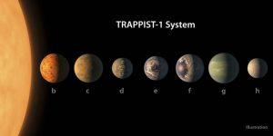 Kruse image via NASA - TRAPPIST-1
