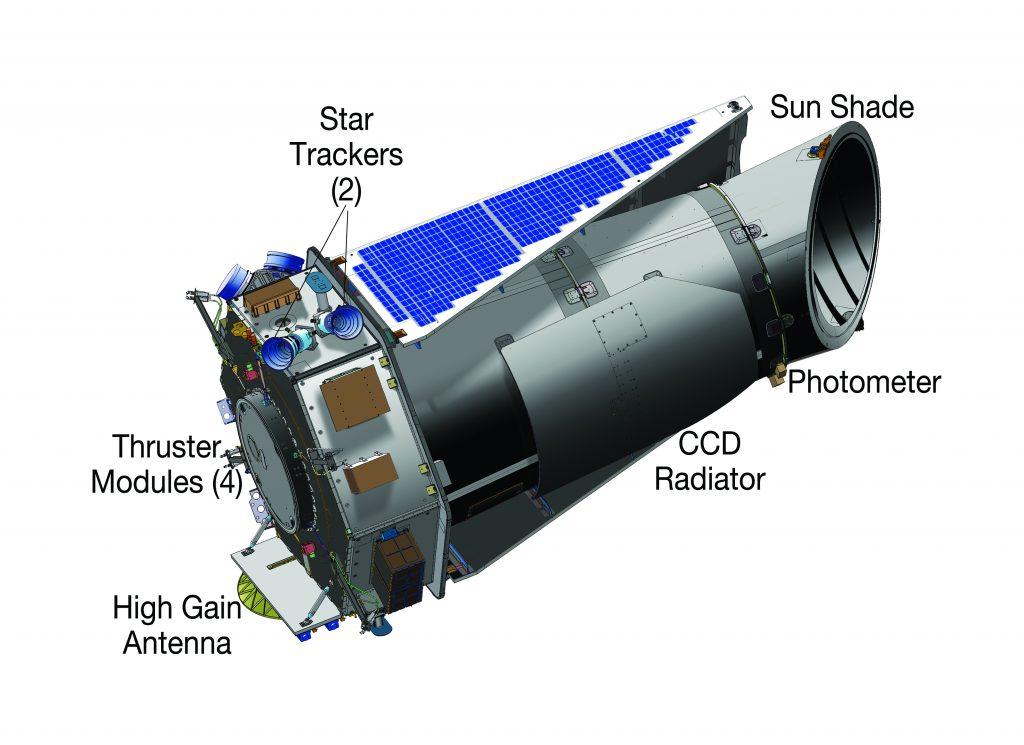 Carl Kruse Blog - Image of Kepler Telescope.