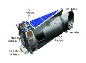 Carl Kruse Blog - Kepler Telescope- Featured Image